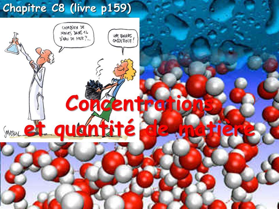 Concentrations et quantité de matière