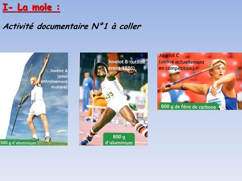 I- La mole : Activité documentaire N°1 à coller