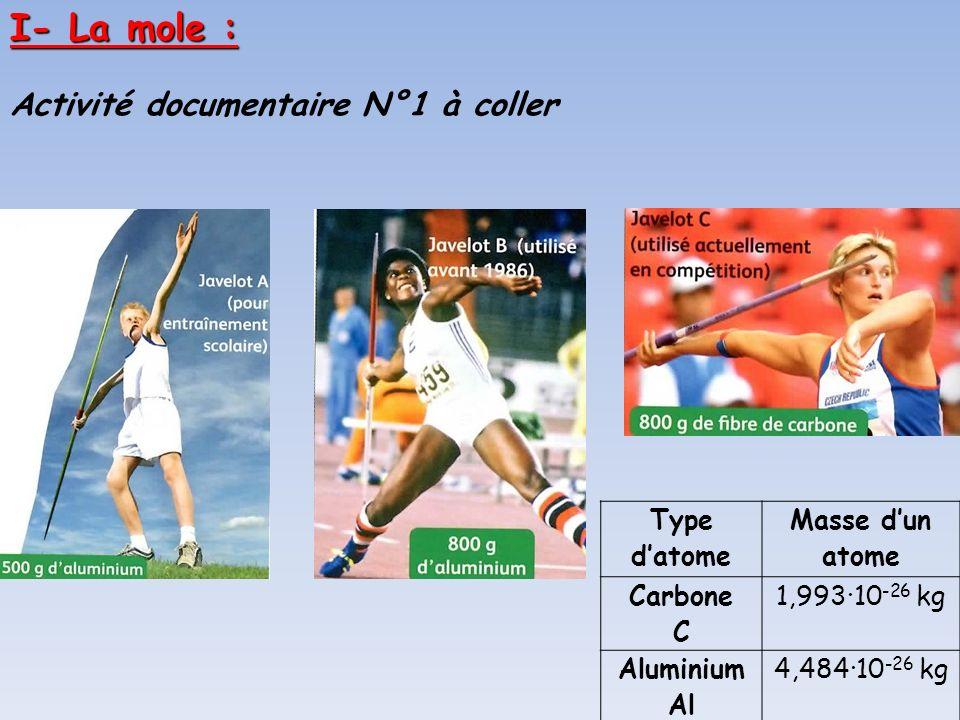 I- La mole : Activité documentaire N°1 à coller Type d'atome