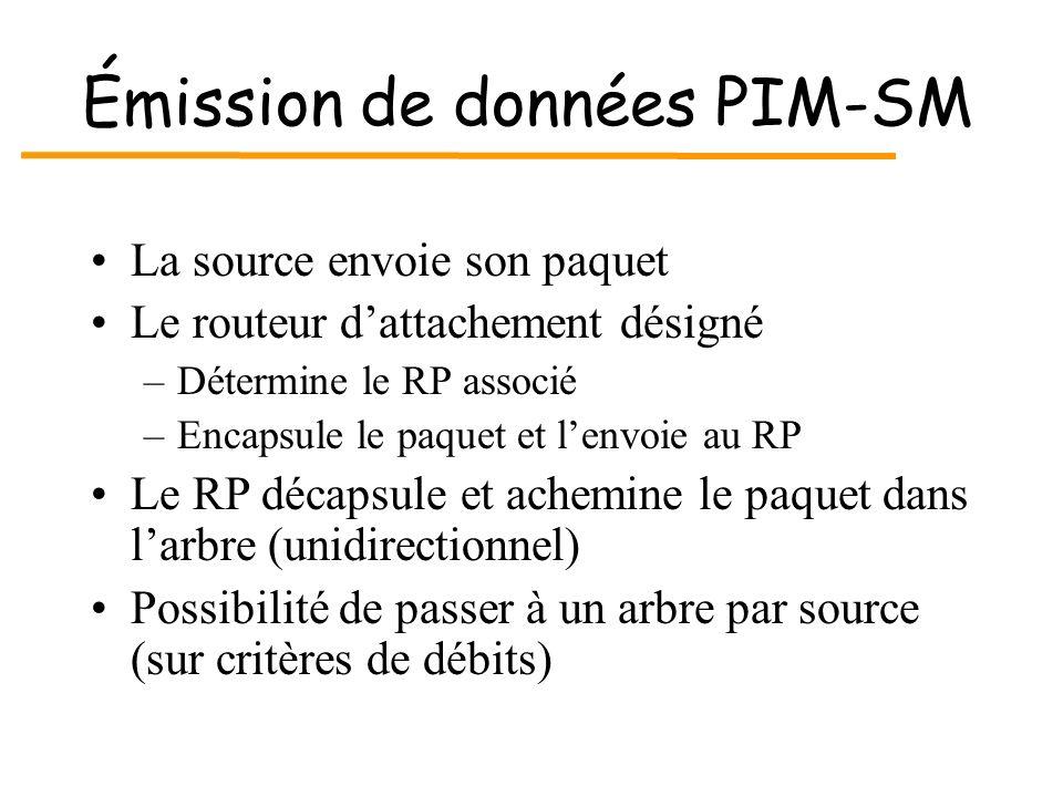 Émission de données PIM-SM