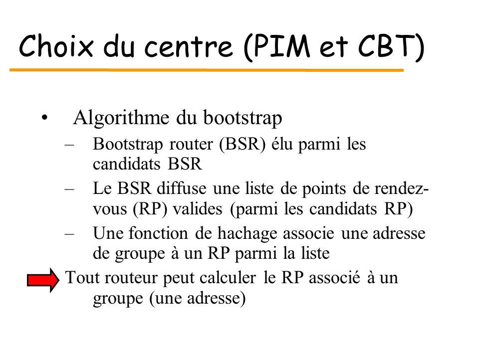 Choix du centre (PIM et CBT)