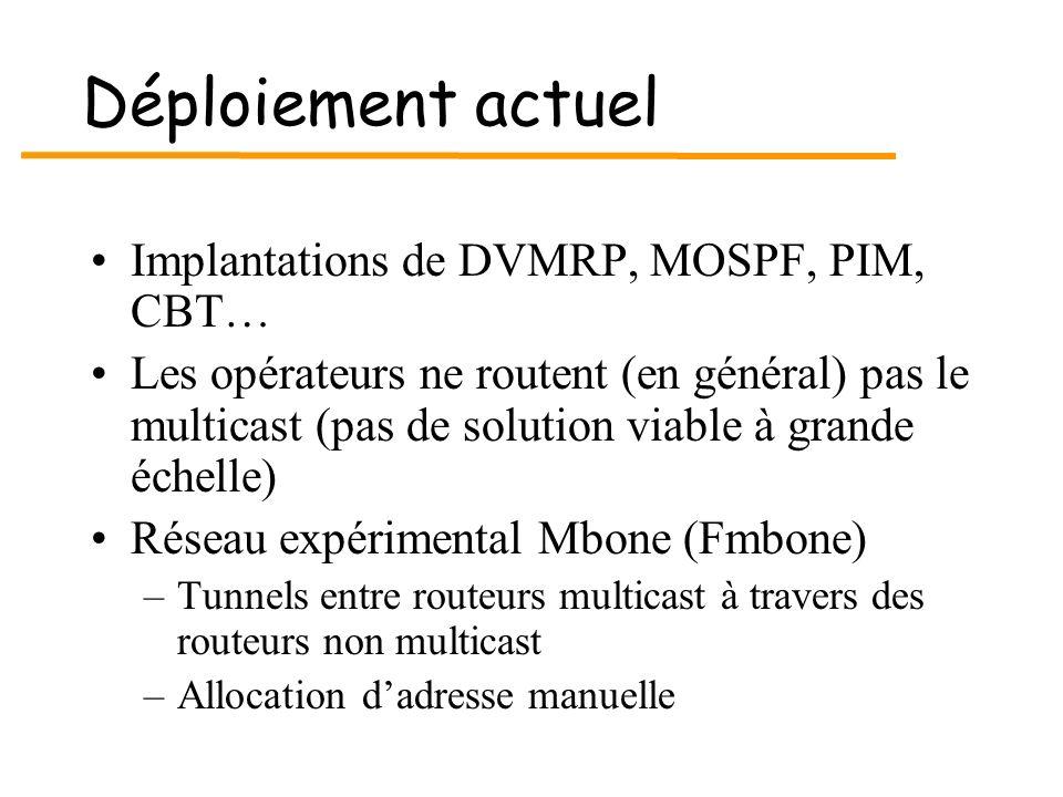 Déploiement actuel Implantations de DVMRP, MOSPF, PIM, CBT…
