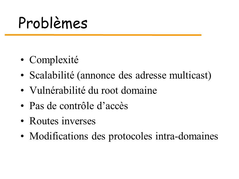 Problèmes Complexité Scalabilité (annonce des adresse multicast)