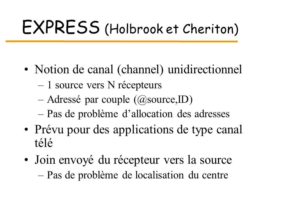 EXPRESS (Holbrook et Cheriton)
