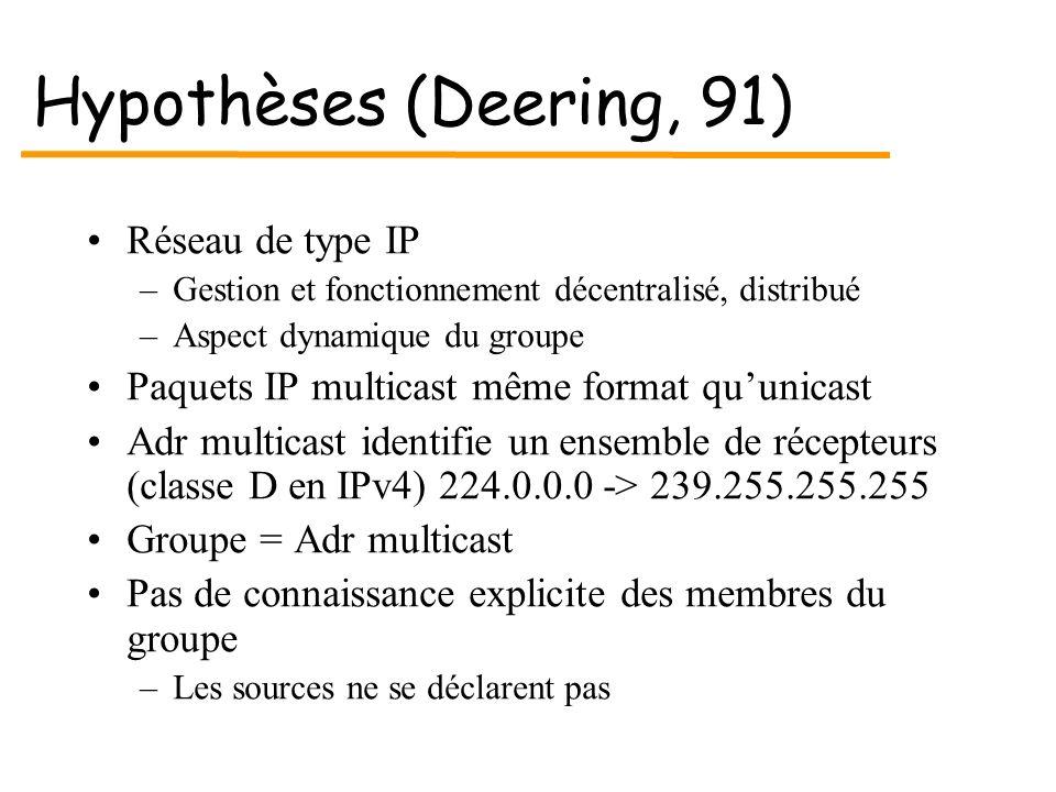 Hypothèses (Deering, 91) Réseau de type IP