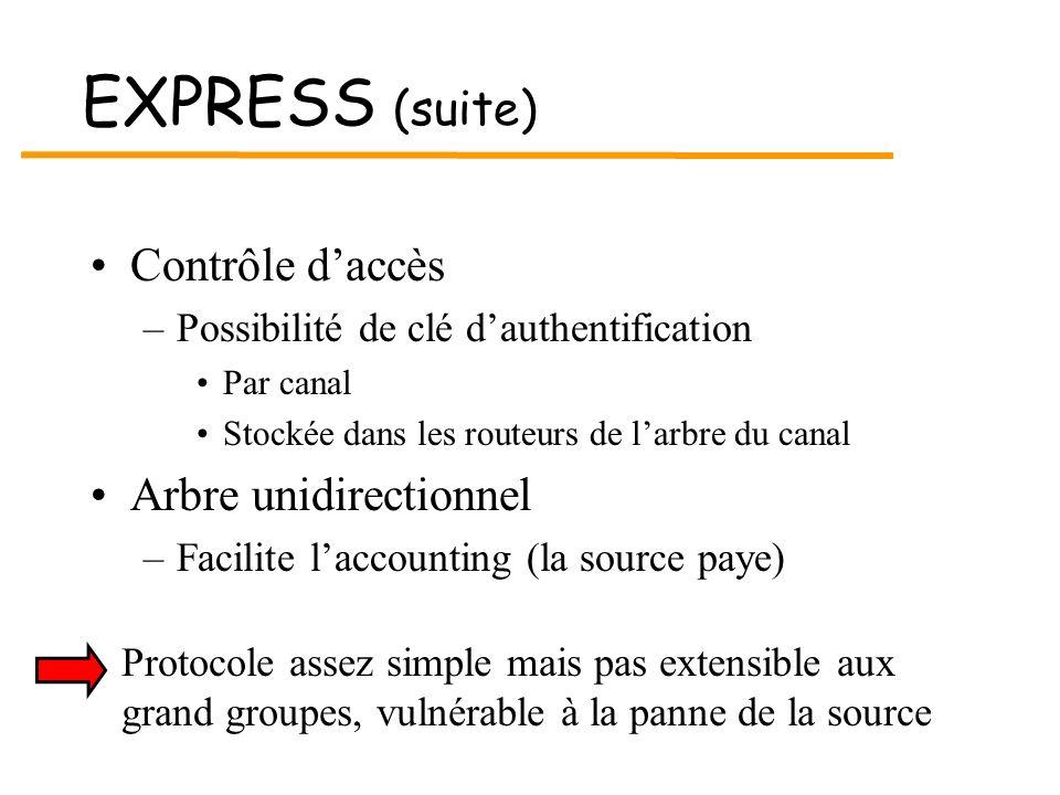 EXPRESS (suite) Contrôle d'accès Arbre unidirectionnel