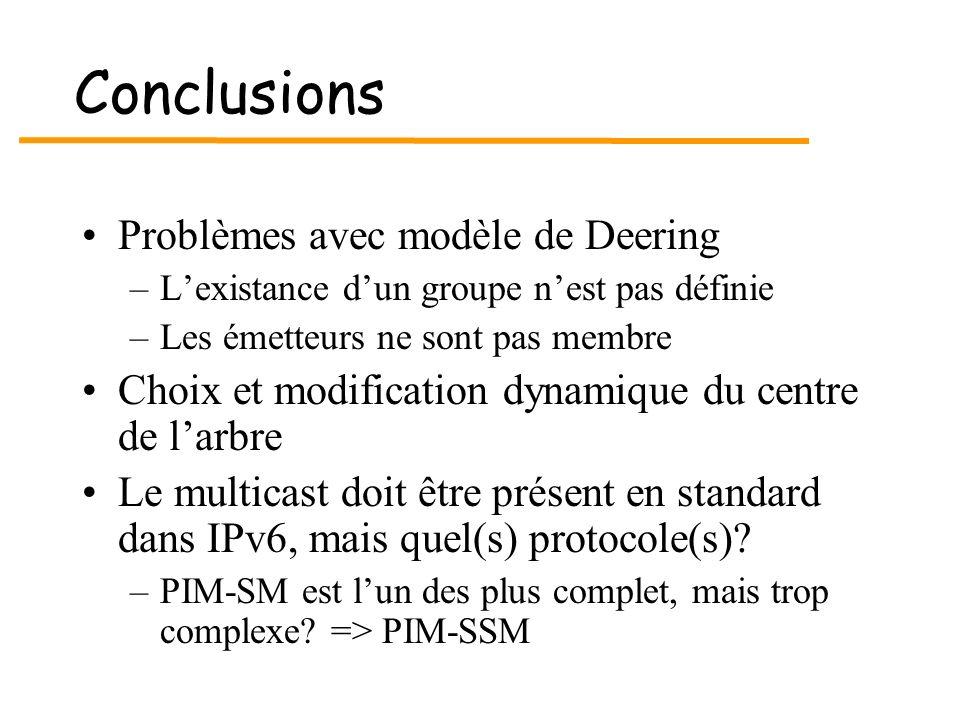 Conclusions Problèmes avec modèle de Deering