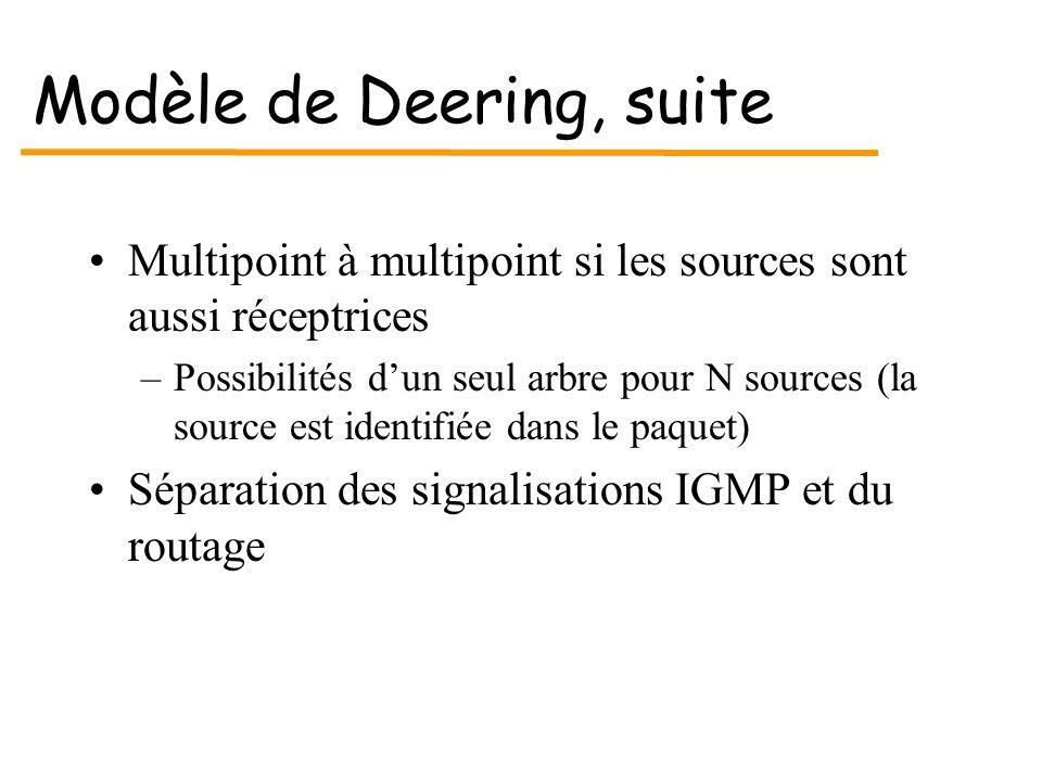 Modèle de Deering, suite