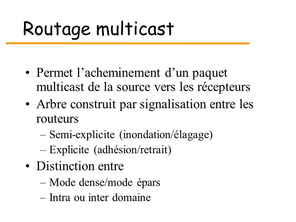Routage multicast Permet l'acheminement d'un paquet multicast de la source vers les récepteurs. Arbre construit par signalisation entre les routeurs.