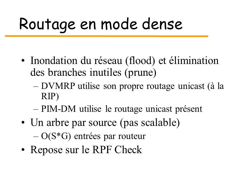 Routage en mode dense Inondation du réseau (flood) et élimination des branches inutiles (prune) DVMRP utilise son propre routage unicast (à la RIP)