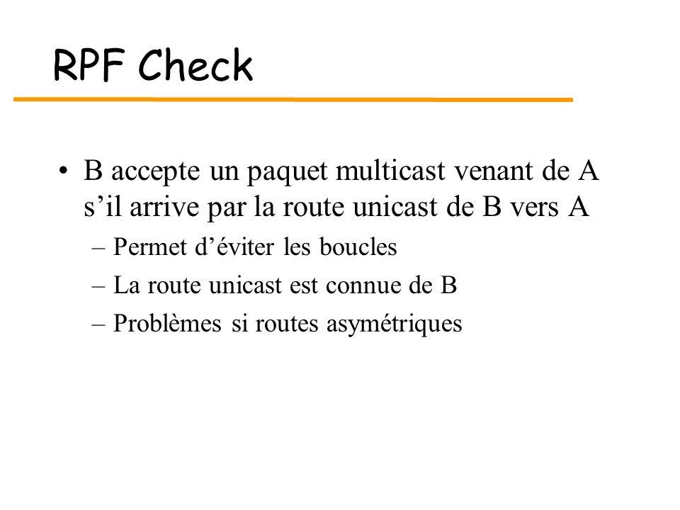 RPF Check B accepte un paquet multicast venant de A s'il arrive par la route unicast de B vers A. Permet d'éviter les boucles.
