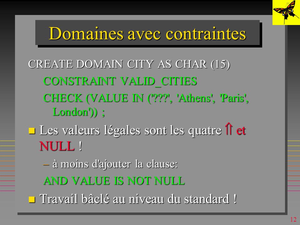 Domaines avec contraintes