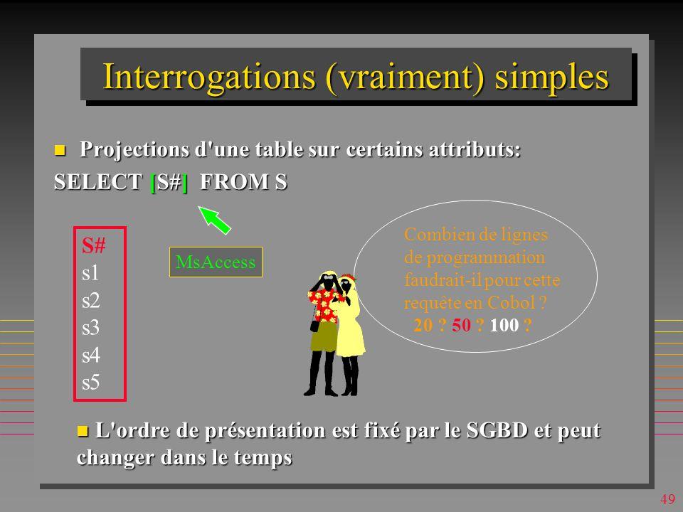 Interrogations (vraiment) simples