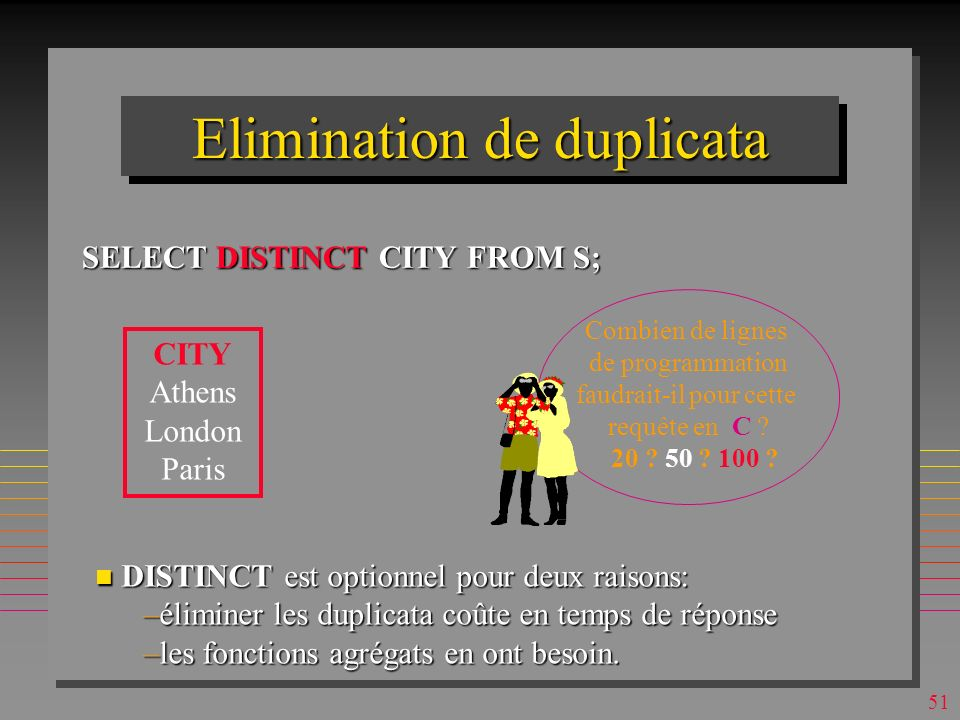 Elimination de duplicata
