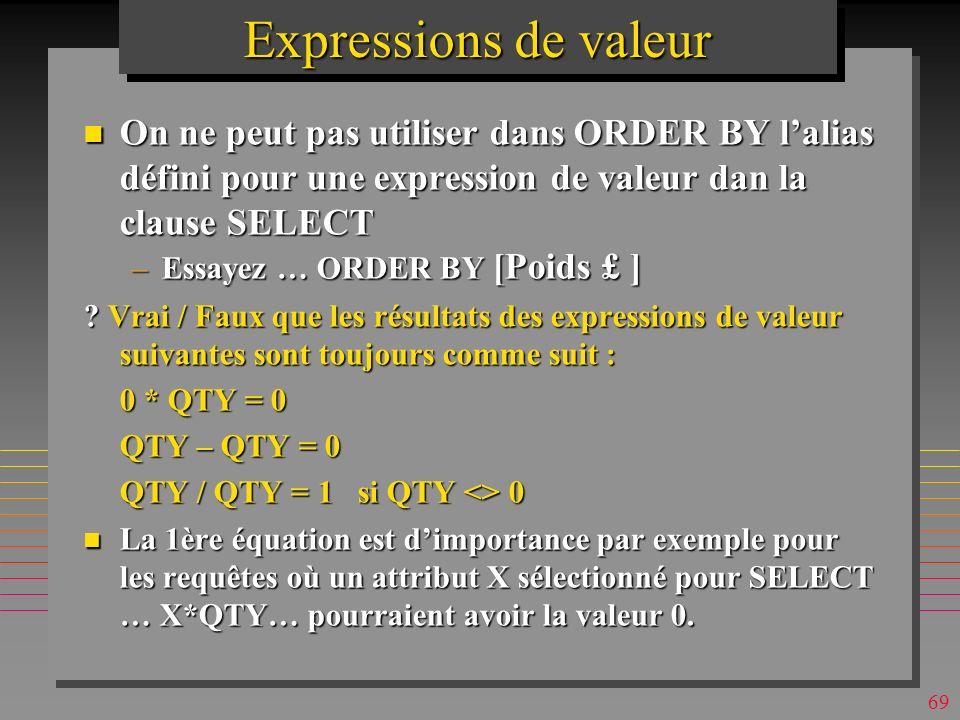 Expressions de valeur On ne peut pas utiliser dans ORDER BY l'alias défini pour une expression de valeur dan la clause SELECT.
