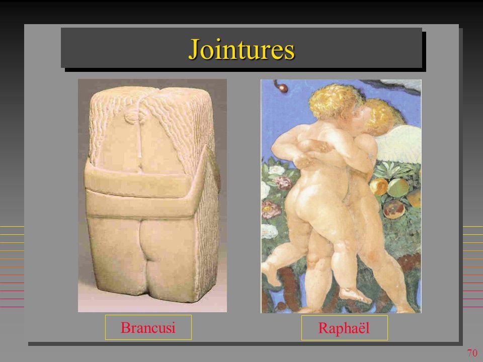 Jointures Brancusi Raphaël