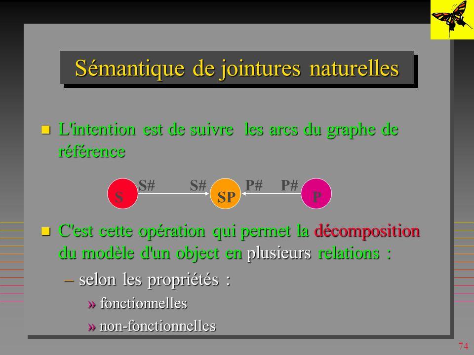 Sémantique de jointures naturelles