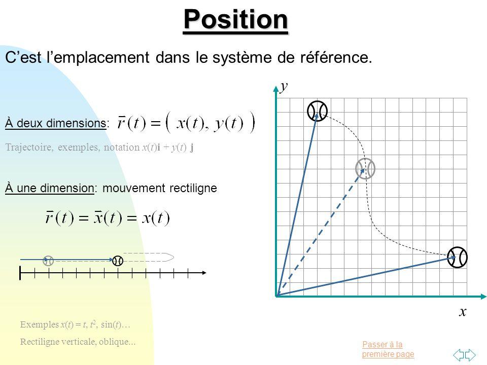 Position C'est l'emplacement dans le système de référence. y x