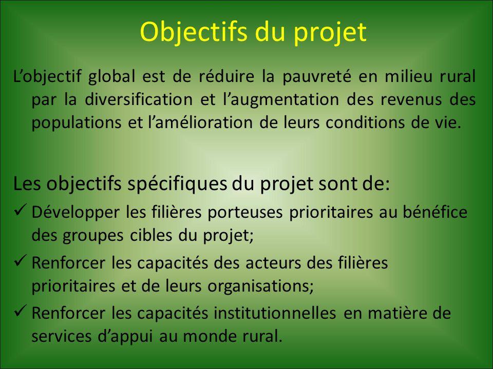 Objectifs du projet Les objectifs spécifiques du projet sont de: