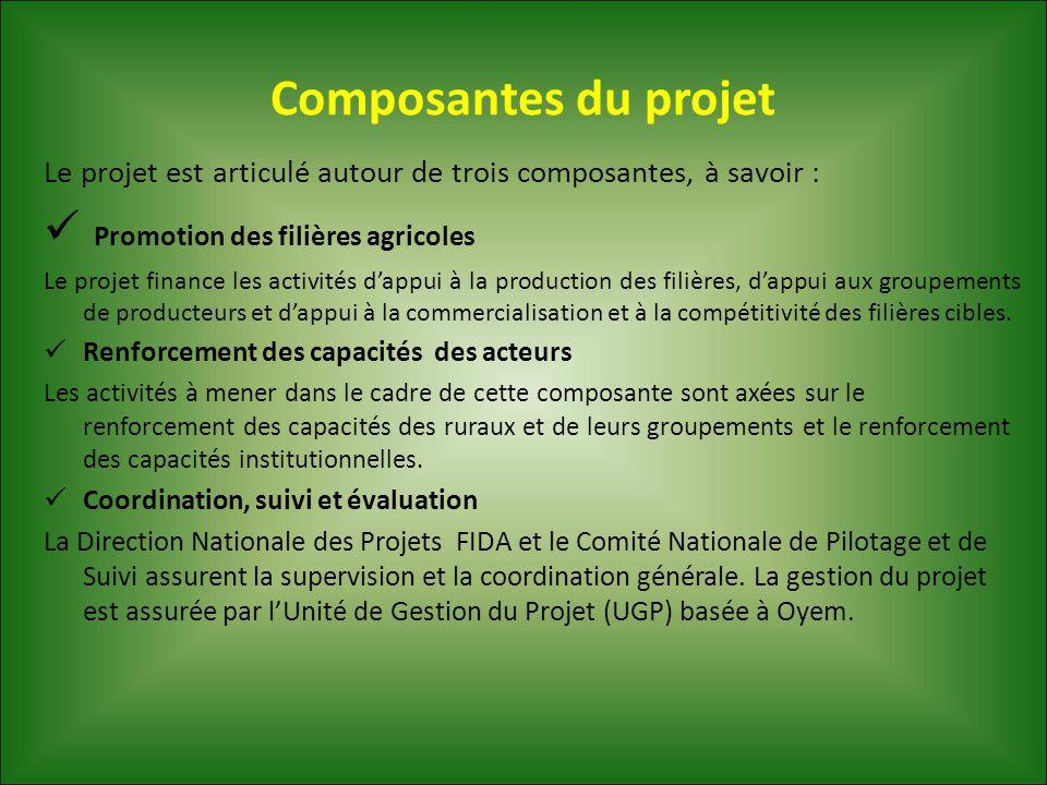 Composantes du projet Promotion des filières agricoles