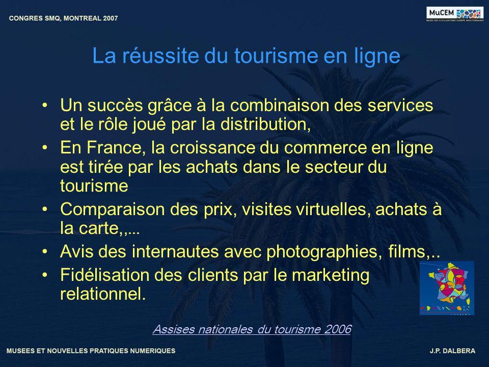 La réussite du tourisme en ligne
