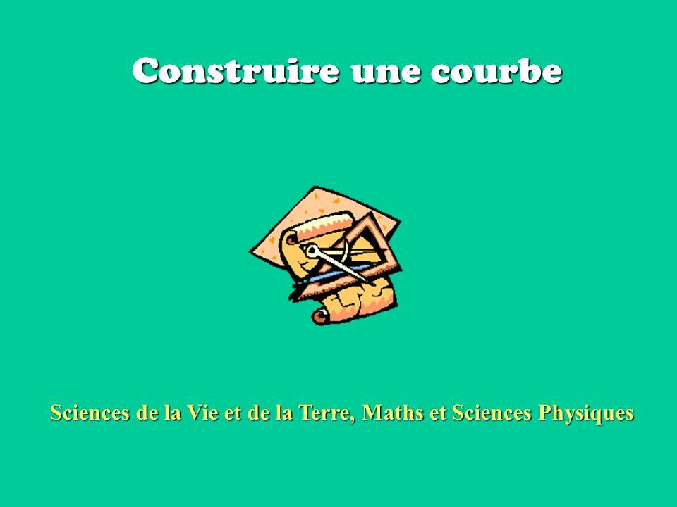 Sciences de la Vie et de la Terre, Maths et Sciences Physiques