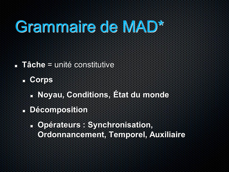 Grammaire de MAD* Tâche = unité constitutive Corps