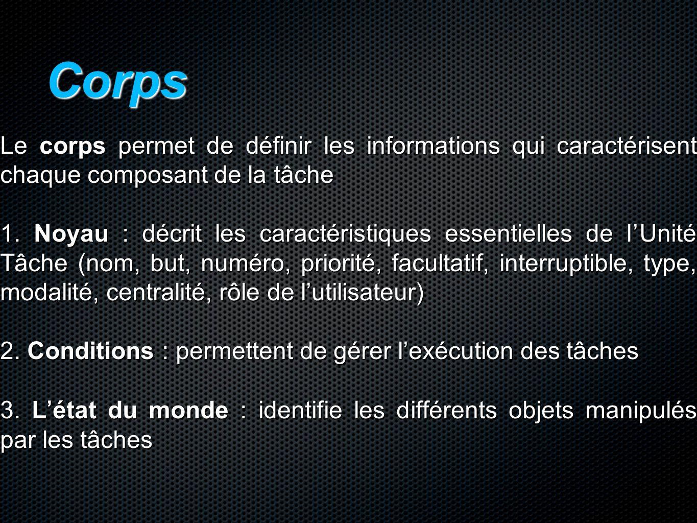 Corps Le corps permet de définir les informations qui caractérisent chaque composant de la tâche.