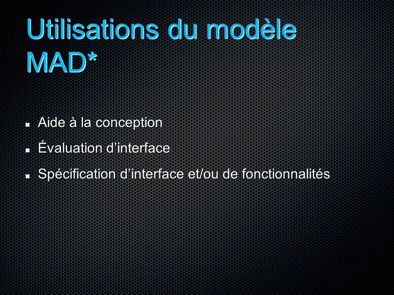 Utilisations du modèle MAD*