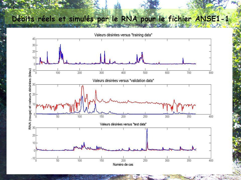 Débits réels et simulés par le RNA pour le fichier ANSE1-1