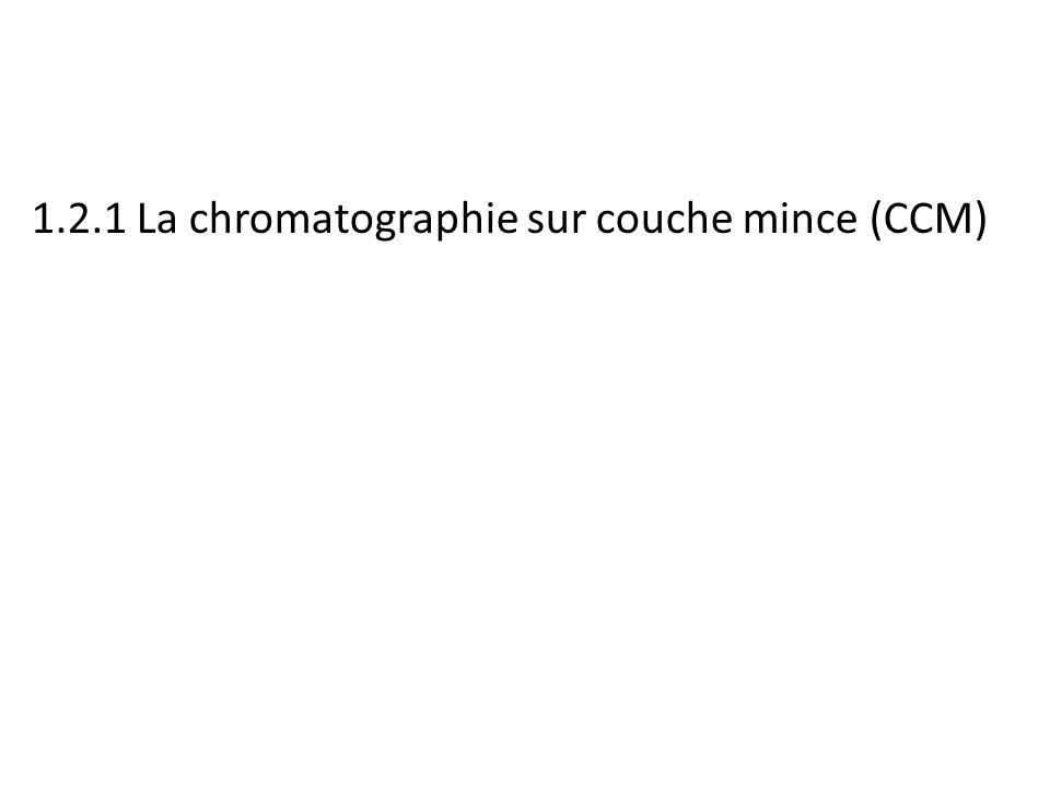 1.2.1 La chromatographie sur couche mince (CCM)