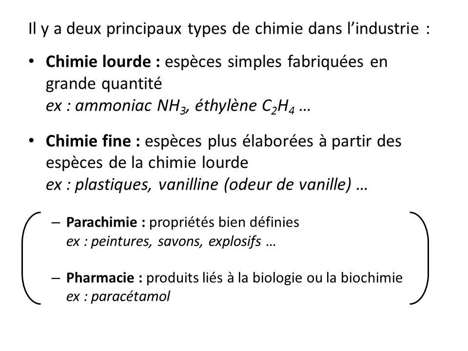 Il y a deux principaux types de chimie dans l'industrie :