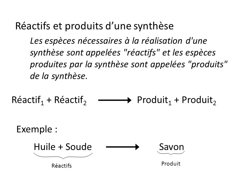 Réactifs et produits d'une synthèse