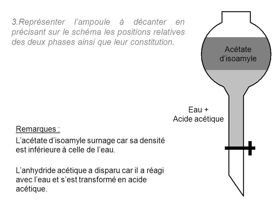 3.Représenter l'ampoule à décanter en précisant sur le schéma les positions relatives des deux phases ainsi que leur constitution.
