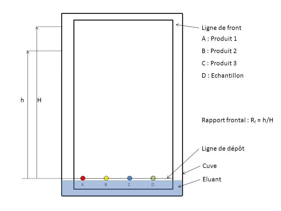 1 2 1 la chromatographie sur couche mince ccm ppt - Chromatographie sur couche mince principe ...