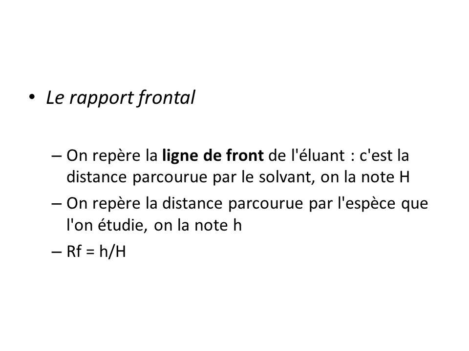 Le rapport frontalOn repère la ligne de front de l éluant : c est la distance parcourue par le solvant, on la note H.