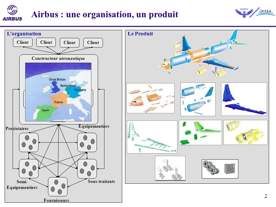 Constructeur aéronautique