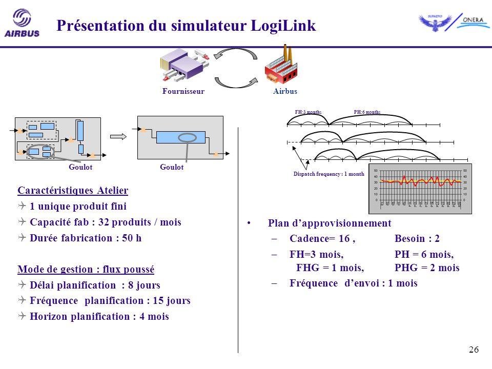 Présentation du simulateur LogiLink