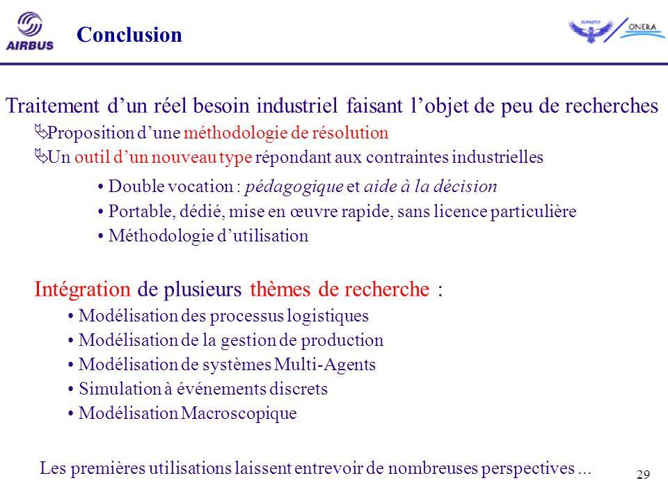 Intégration de plusieurs thèmes de recherche :