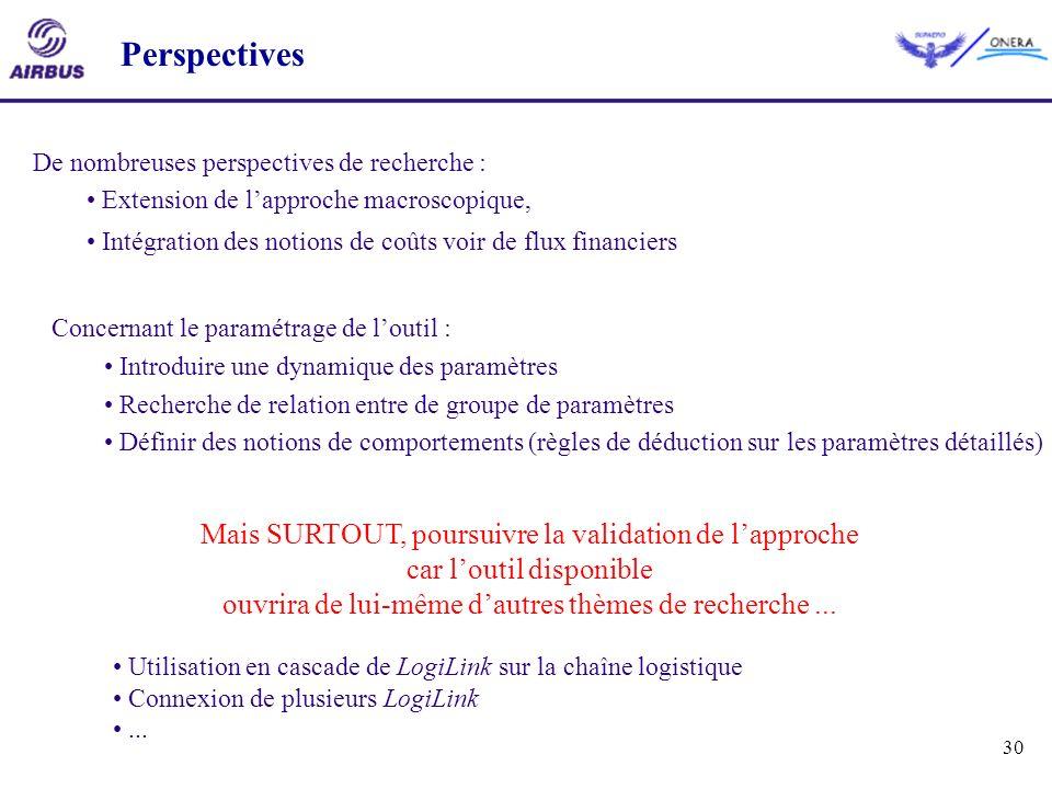 Perspectives De nombreuses perspectives de recherche : Extension de l'approche macroscopique,