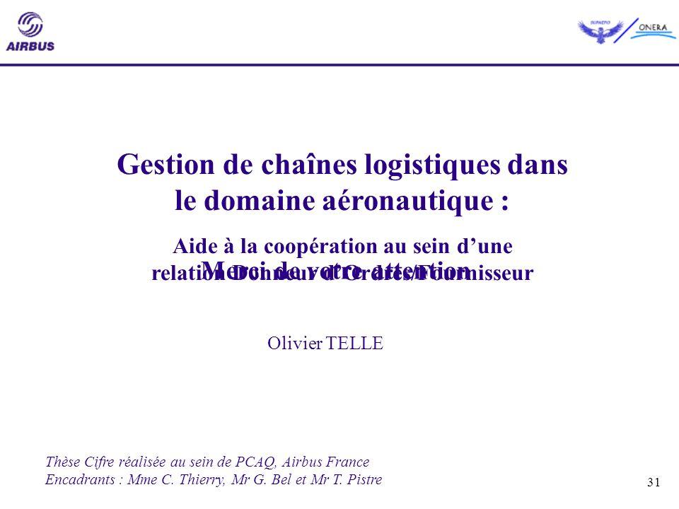 Gestion de chaînes logistiques dans le domaine aéronautique :