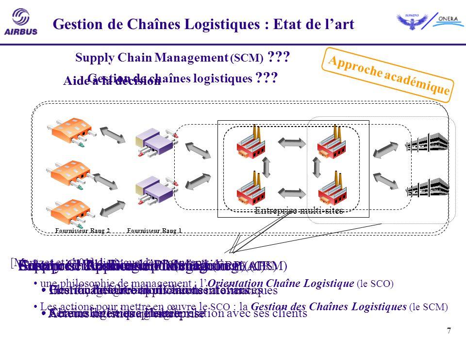 Supply Chain Management (SCM) Gestion de chaînes logistiques
