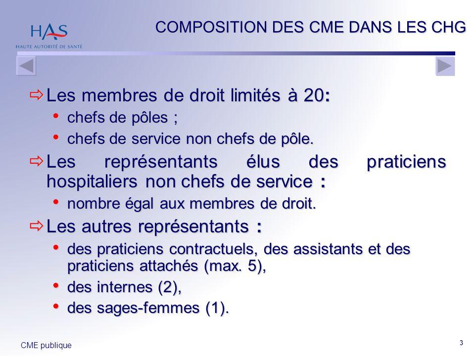 COMPOSITION DES CME DANS LES CHG