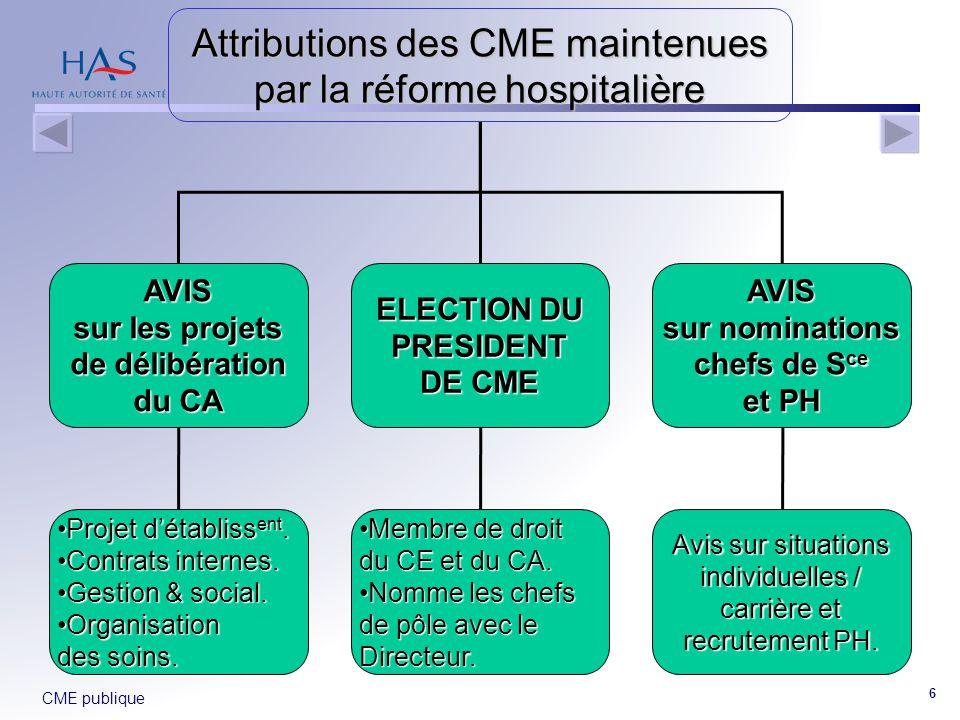 Attributions des CME maintenues par la réforme hospitalière