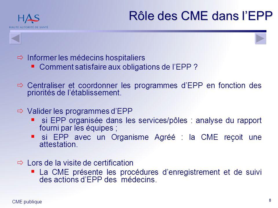 Rôle des CME dans l'EPP Informer les médecins hospitaliers