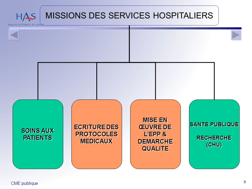 MISSIONS DES SERVICES HOSPITALIERS