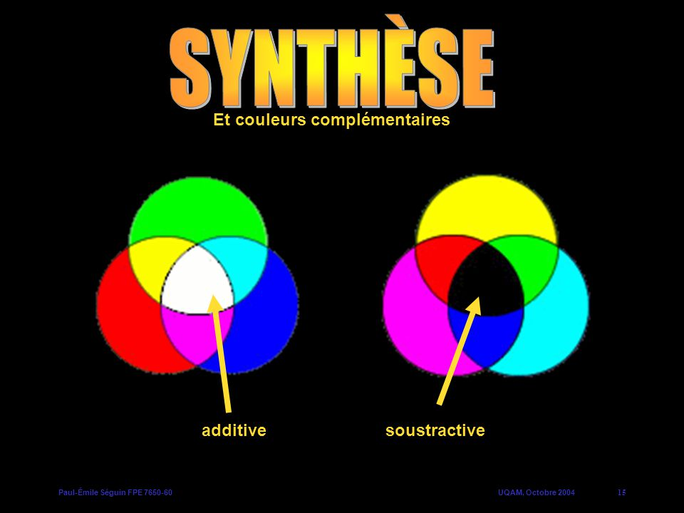 Et couleurs complémentaires