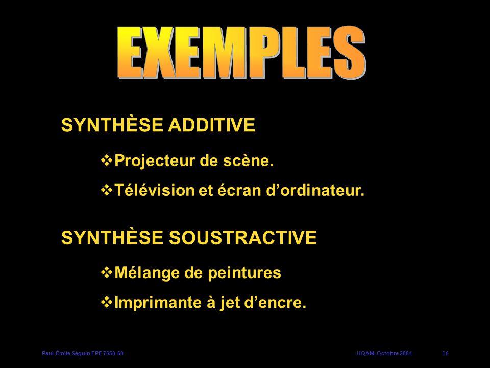 EXEMPLES SYNTHÈSE ADDITIVE SYNTHÈSE SOUSTRACTIVE Projecteur de scène.