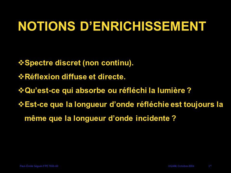 NOTIONS D'ENRICHISSEMENT