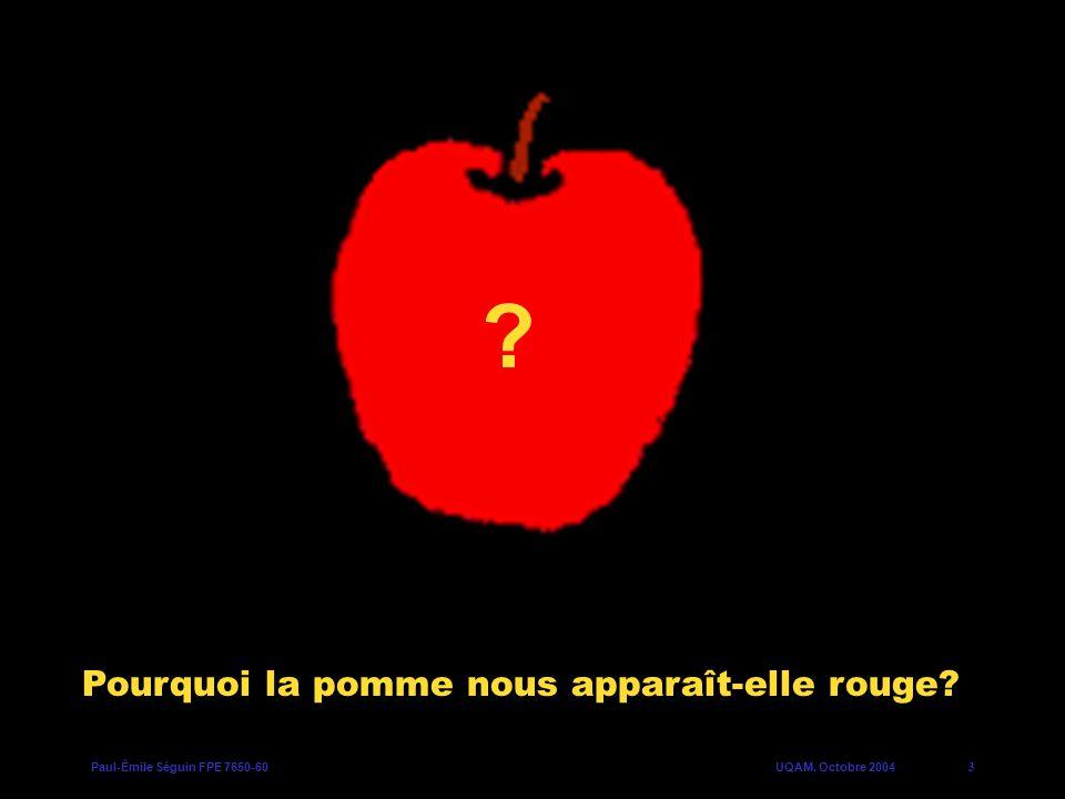 Pourquoi la pomme nous apparaît-elle rouge
